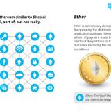 Что такое газ в Эфириуме? Сколько платить за транзакции Ethereum.