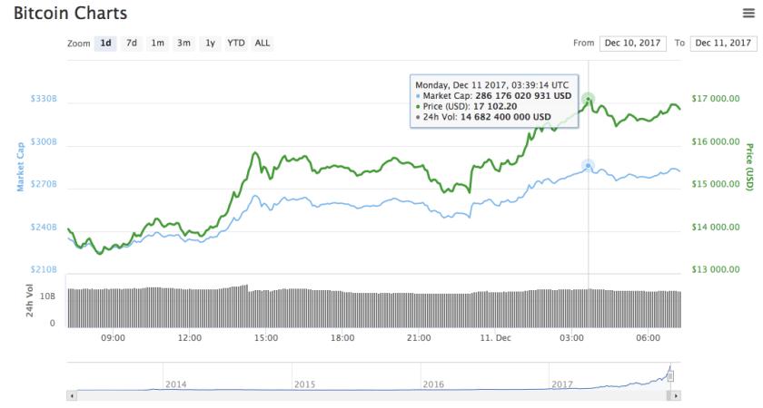 Chart.png?resize=840%2C450&ssl=1