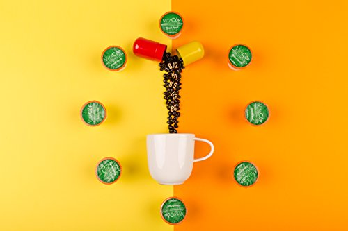 My VitaCup Review [June 2019]: The Next Evolution of Coffee, or Junk
