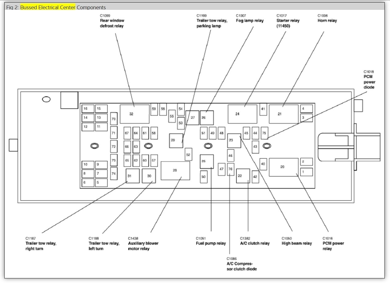2007 Ford Freestyle Fuse Box Diagram 2005