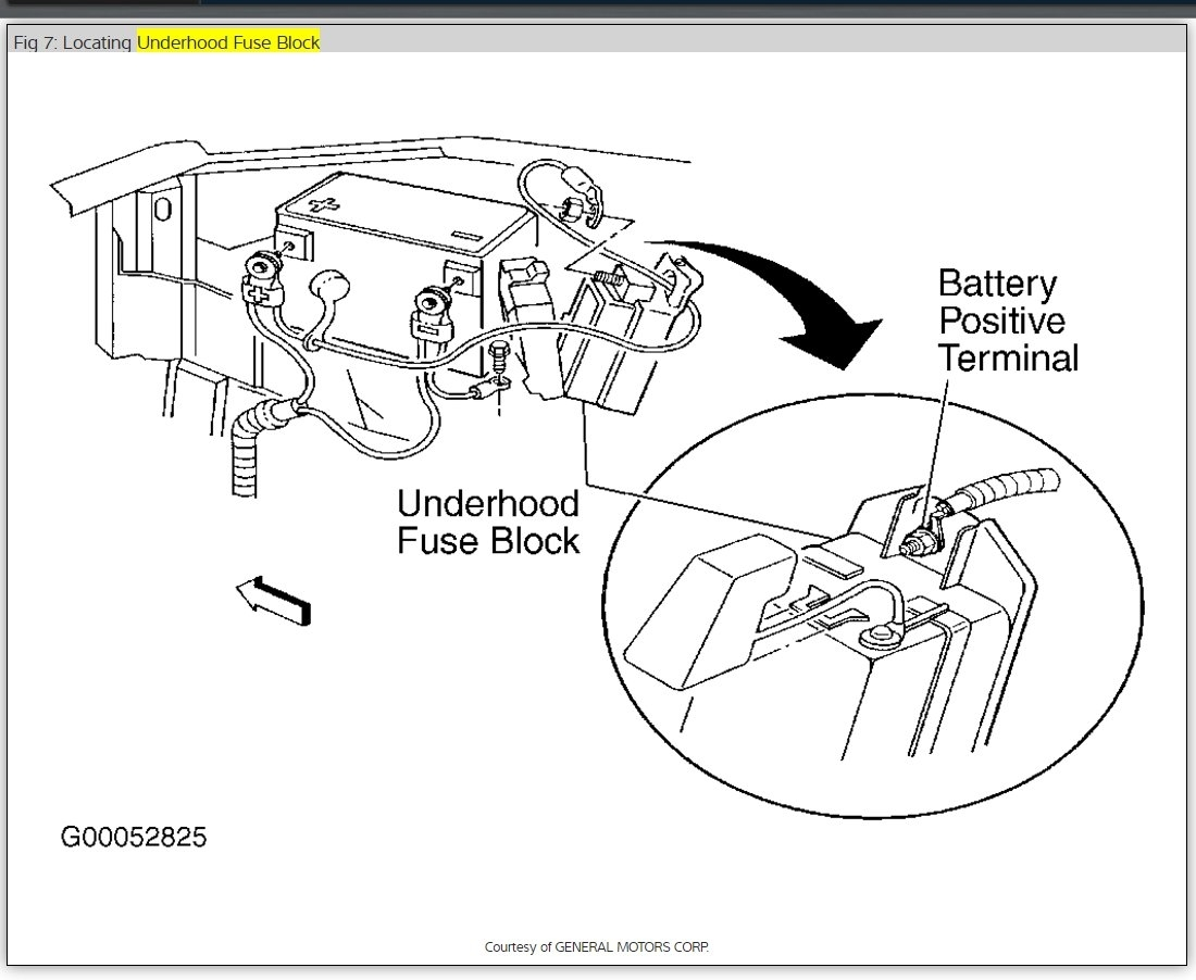 Fuse Box Diagram My Car Has Miles Earlier This