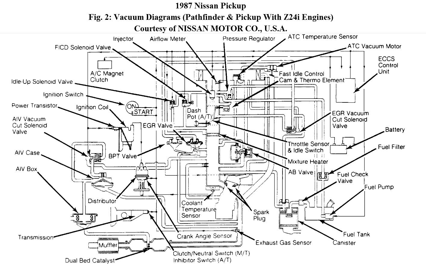Chevy Tbi Wiring Diagram
