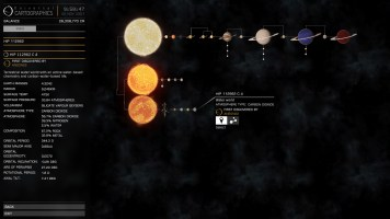 HIP 112962 star system data with the Water World that I discovered.