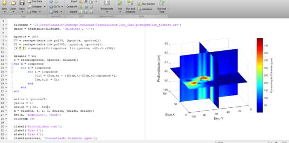 Visualização do gráfico e código desta postagem.