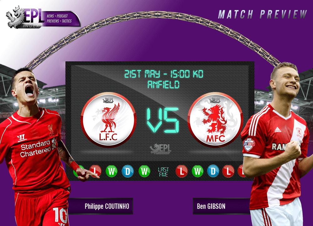 Liverpool vs Middlesbrough Preview | Key Men, Team News & Stats