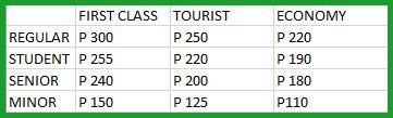 Cebu-to-Tubigon-Weesam-Ticket-Prices