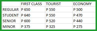 Weesam-Express-Boat-Fares-Cebu-to-Maasin