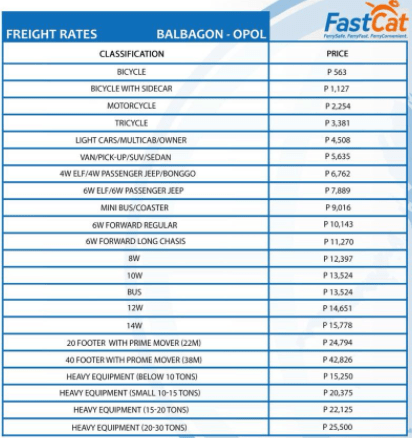 Balbagon-to-Opol-Cargo-Rates
