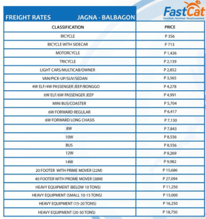 Jagna-to-Balbagon-FastCat-Cargo-Prices