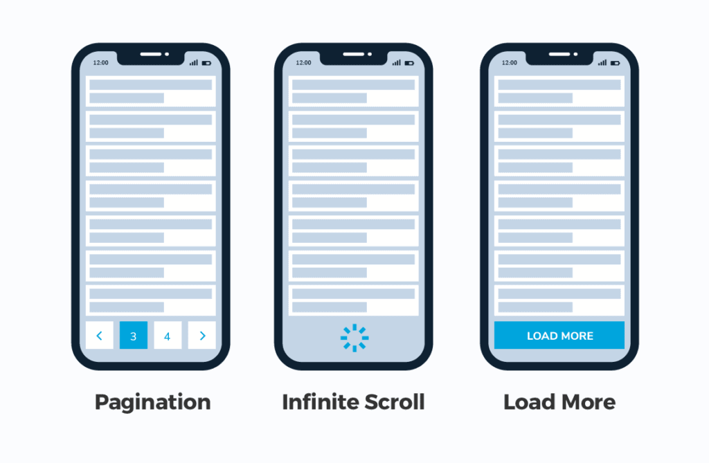 Web Design Trends Example: Smart Content Load for a More Enjoyable User Experience