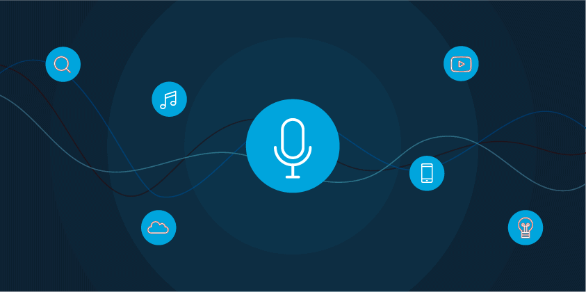 Web Design Trends Example: Voice-Activated Interface