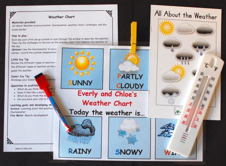 Weather chart Ivy Kids