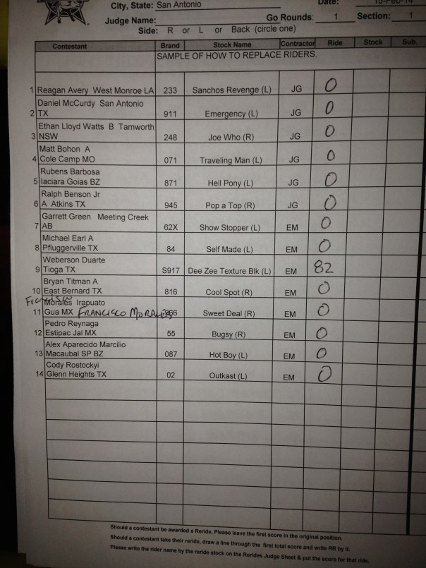 Section 1 Results PBR @ CBD 2/15/14