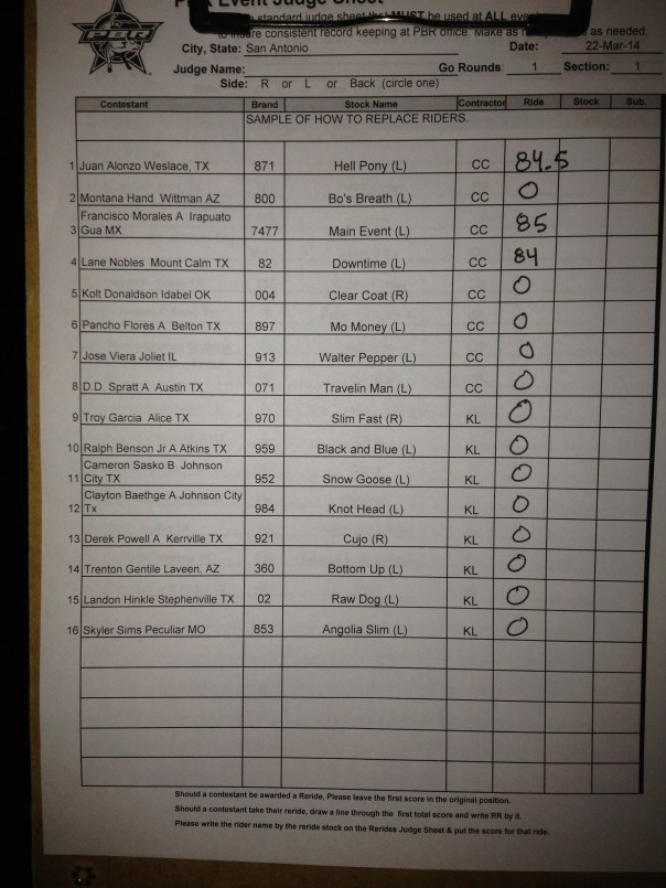 PBR @ CBD 3-22-14 Section 1 Results