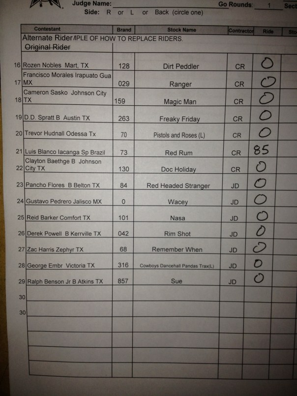 PBR @ CBD 3-22-14 Section 2 Results