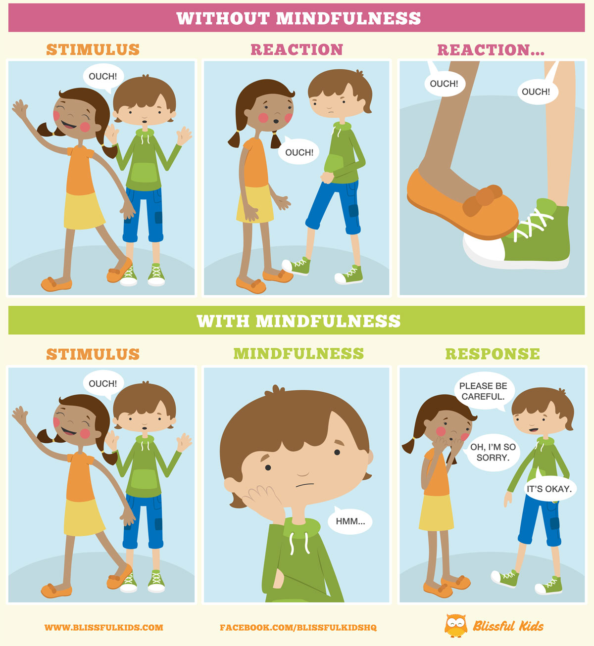 Why Mindfulness Is Good For Children Benefits Any Parent