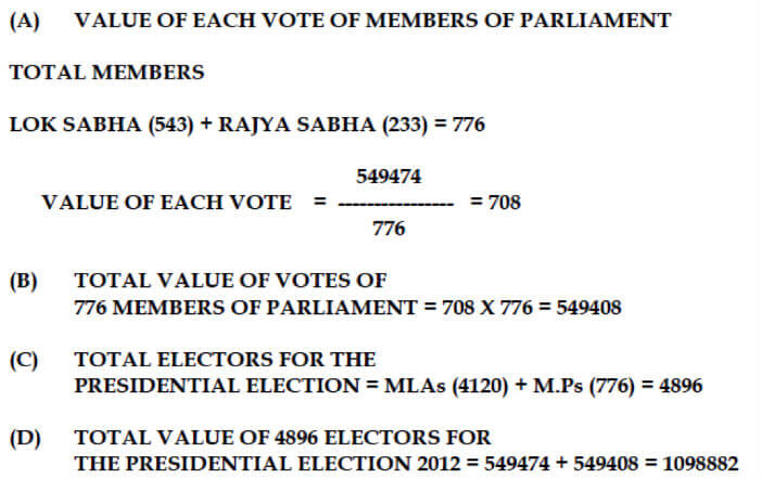 Process for calculating the Value of MP vote