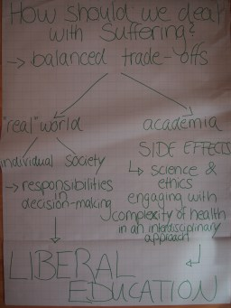 balace & trade-offs