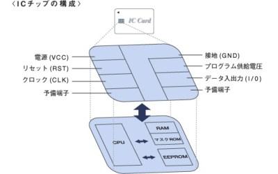 凸版ICカード.jpg