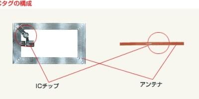 凸版ICチップ.jpg