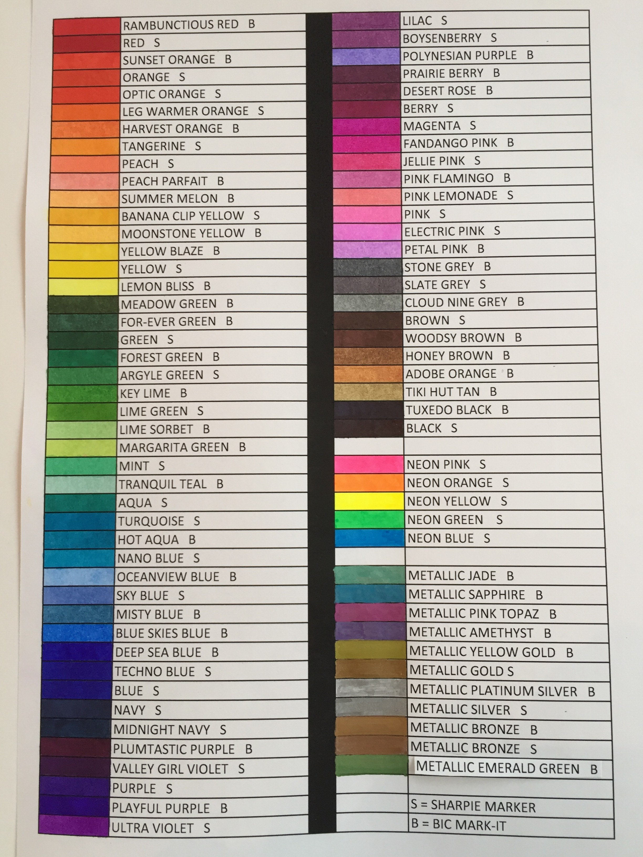 Color Chart For Sharpie And Bic Mark It Markers