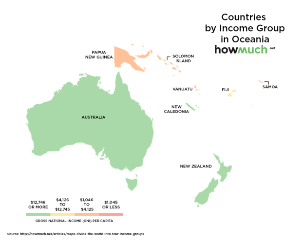 Income groups in Oceania