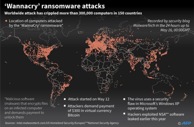 WannaCry Map