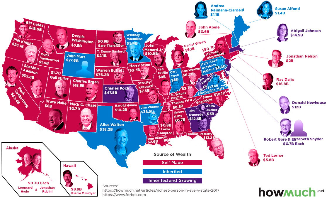 The Richest Person in Every U.S. State in 2017