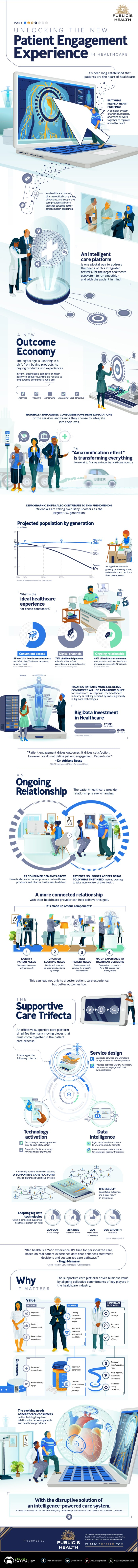 The Amazonification of Healthcare