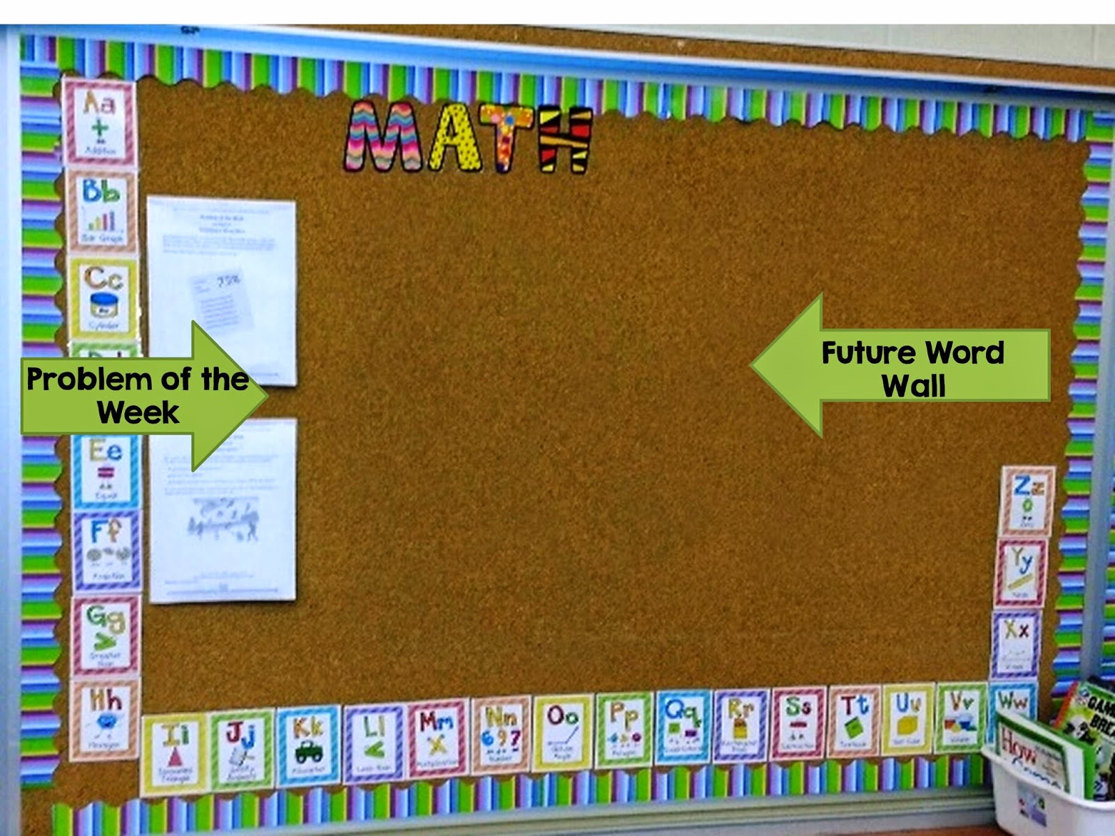 How to Set Up a Middle School Classroom - 2 Peas and a Dog