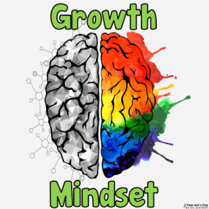 Ideas For Teaching Growth Mindset