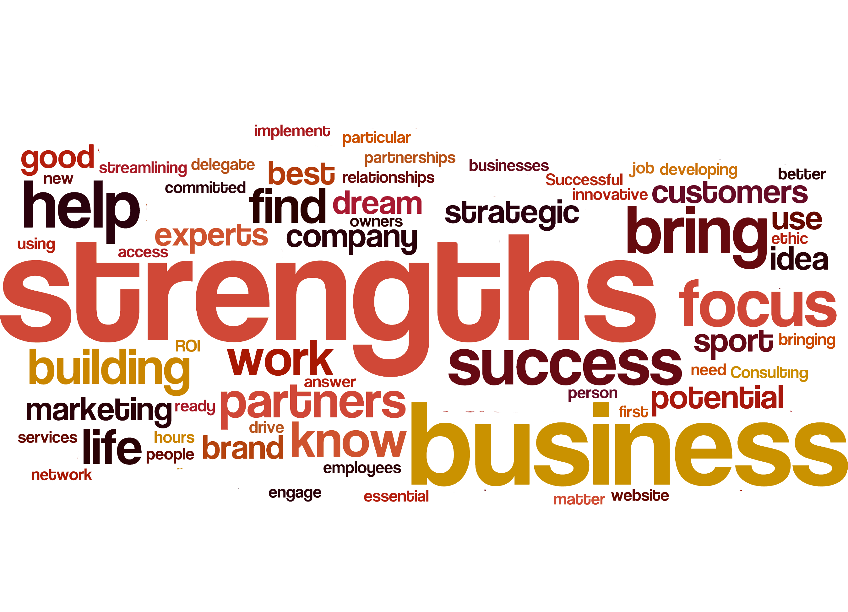 Strengths Tag Cloud