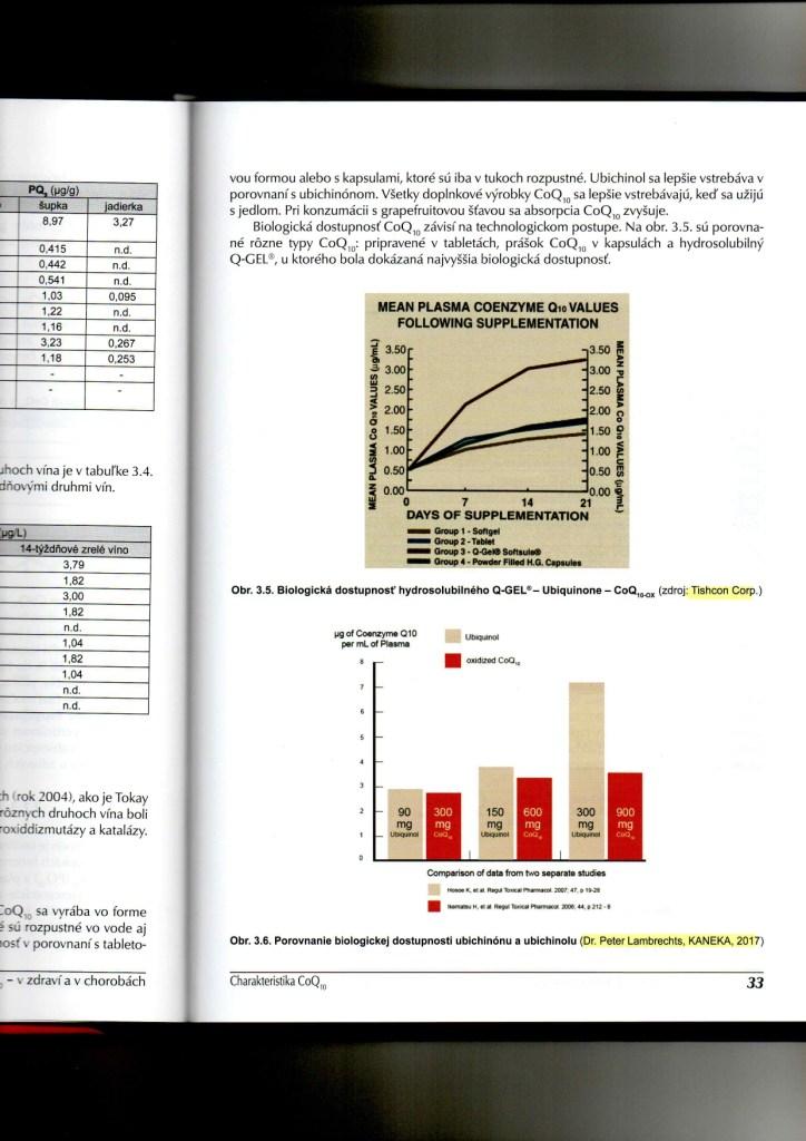 Comparison of bioavailability of Q10 and ubiquinol