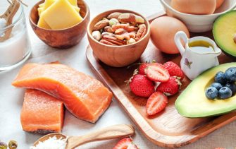 What Is the Atkins Diet, and Is It Healthy? – Health Essentials from  Cleveland Clinic