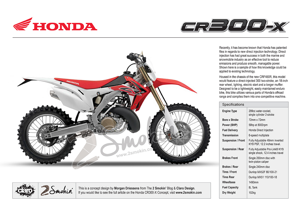 The Honda Cr300 X Direct Injected Concept