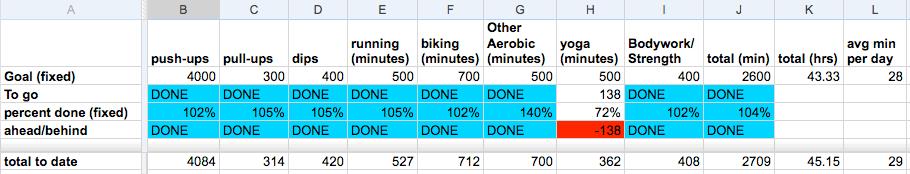 q4-workouts