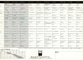 1985 catalog p0211