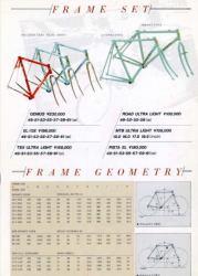 1995 catalog p0511