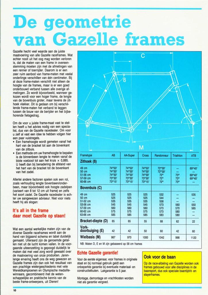 10_ geometry