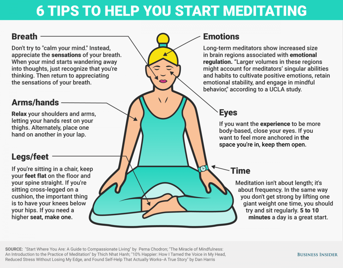Meditation Techniques For Beginners