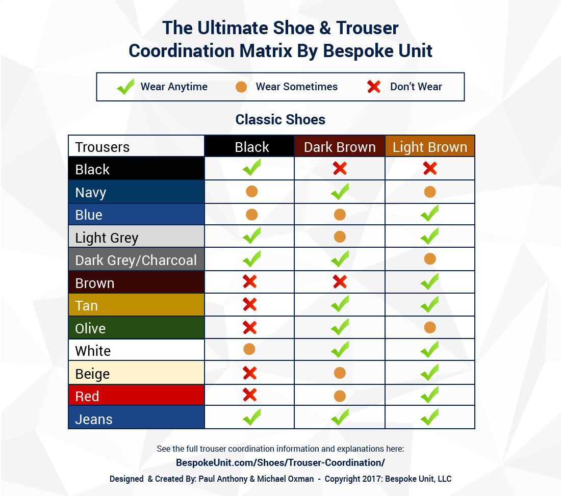 How To Match Any Trouser With Any Shoe