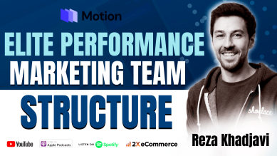 How Best-In-Class Performance Marketing Teams are Structured and Operate