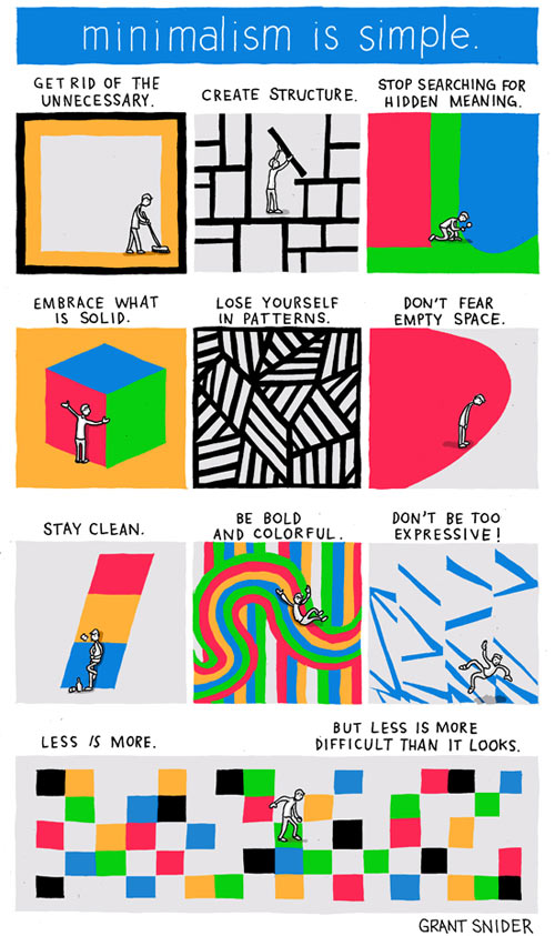 Minimalism is Simple, According to Grant Snider in art Category