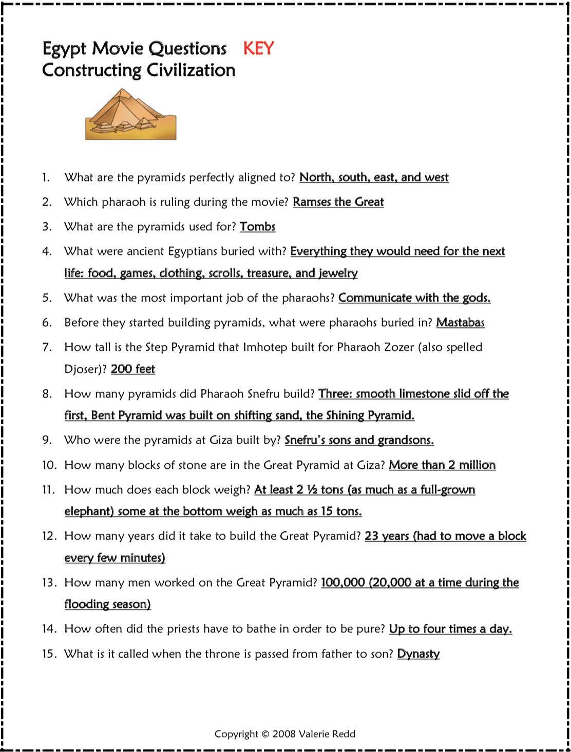 6th Grade Ancient Egypt Map Worksheets Grade 6