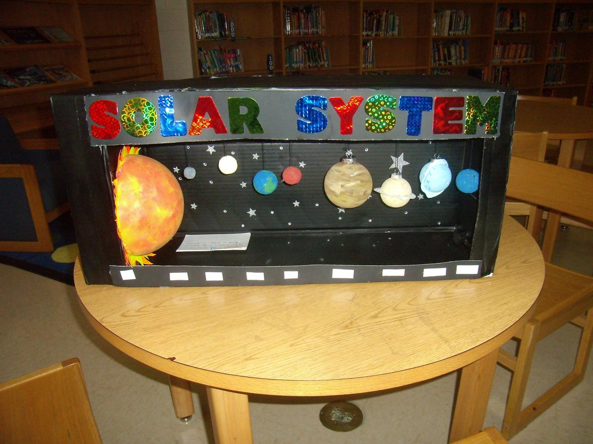 6th Grade School Project Solar System Model