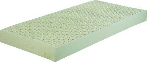 Foam Rubber Mattress
