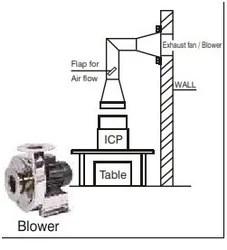 fume hood blower fume hood cabinet