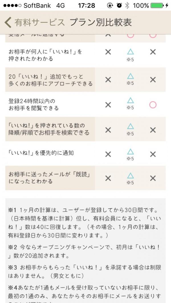 プラン別の比較表2