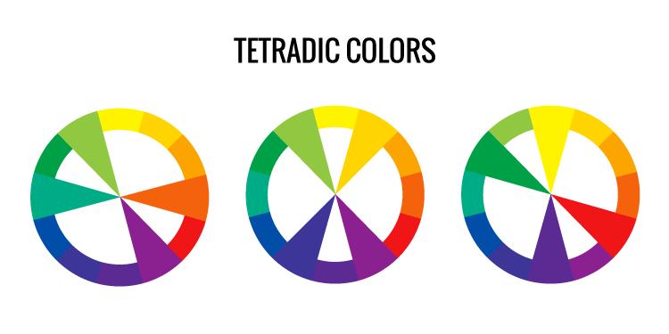Tetradic colors, color wheel, color scheme
