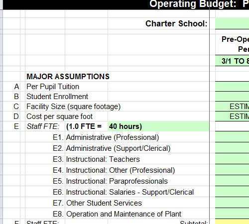 Operating budget template for school maxwellsz